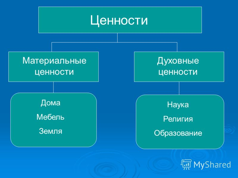 http://images.myshared.ru/211311/slide_30.jpg