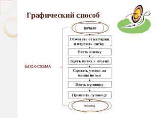 Виды алгоритмов Линейный алгоритм; Алгоритм с ветвлением; Циклический алгоритм.