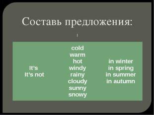 Составь предложения: I It's It's not cold warm hot windy rainy cloudy sunny s