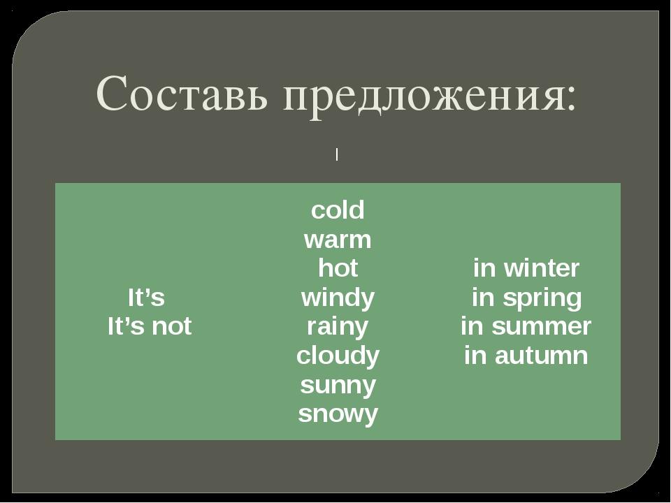 Составь предложения: I It's It's not cold warm hot windy rainy cloudy sunny s...