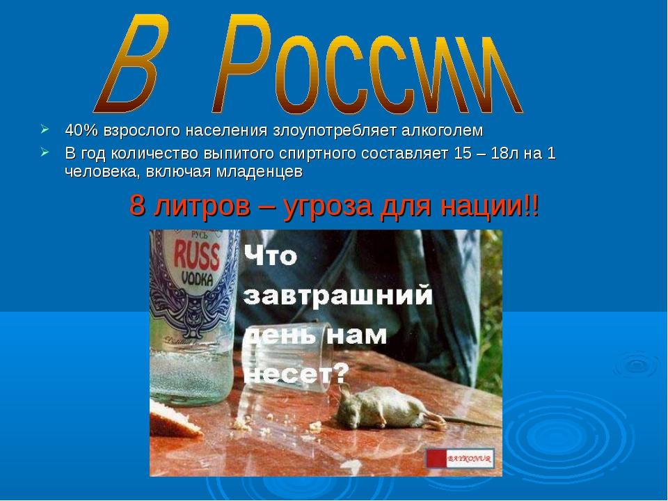 40% взрослого населения злоупотребляет алкоголем В год количество выпитого сп...