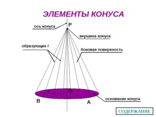 ЭЛЕМЕНТЫ КОНУСА P O B A r ось конуса образующие l вершина конуса боковая пове