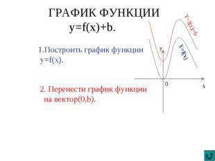 ГРАФИК ФУНКЦИИ y=f(x)+b. 1.Построить график функции y=f(x). 2. Перенести граф
