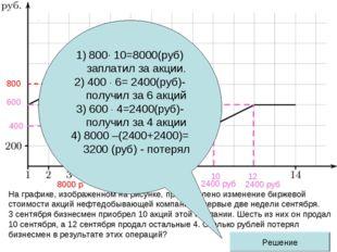 На графике, изображенном на рисунке, представлено изменение биржевой стоимост