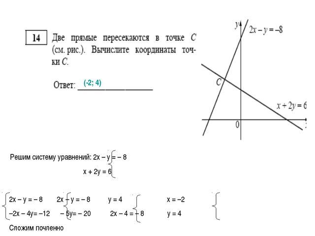 Решим систему уравнений: 2х – у = – 8 х + 2у = 6 2х – у = – 8 2х – у = – 8 у...
