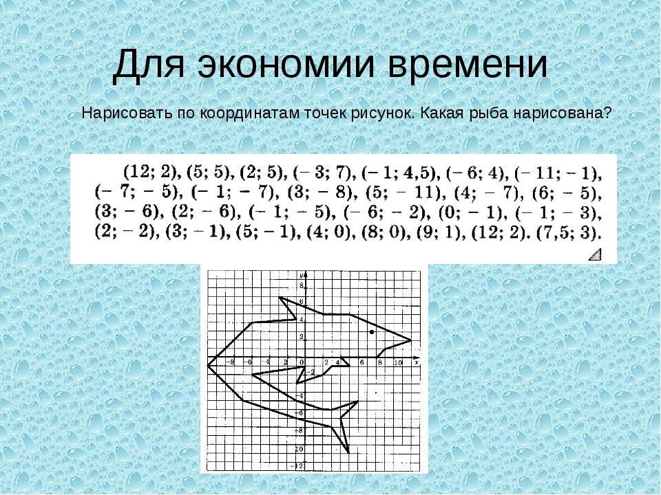 картинки по координатам точек на плоскости сложные букет роз пожелание