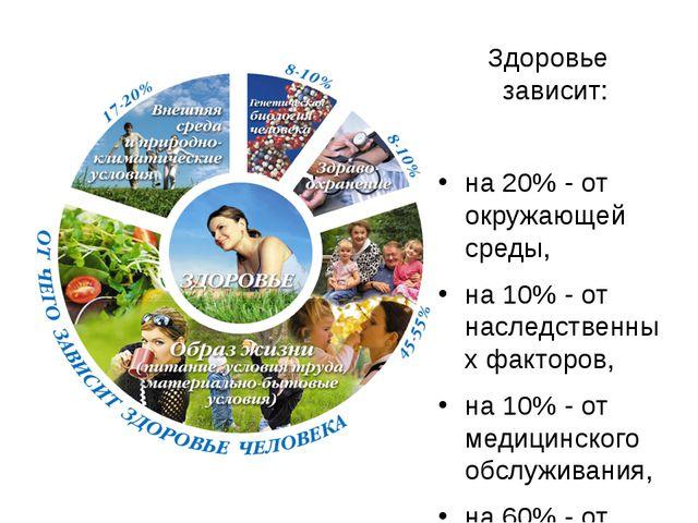 Здоровье зависит: на 20% - от окружающей среды, на 10% - от наследственных фа...