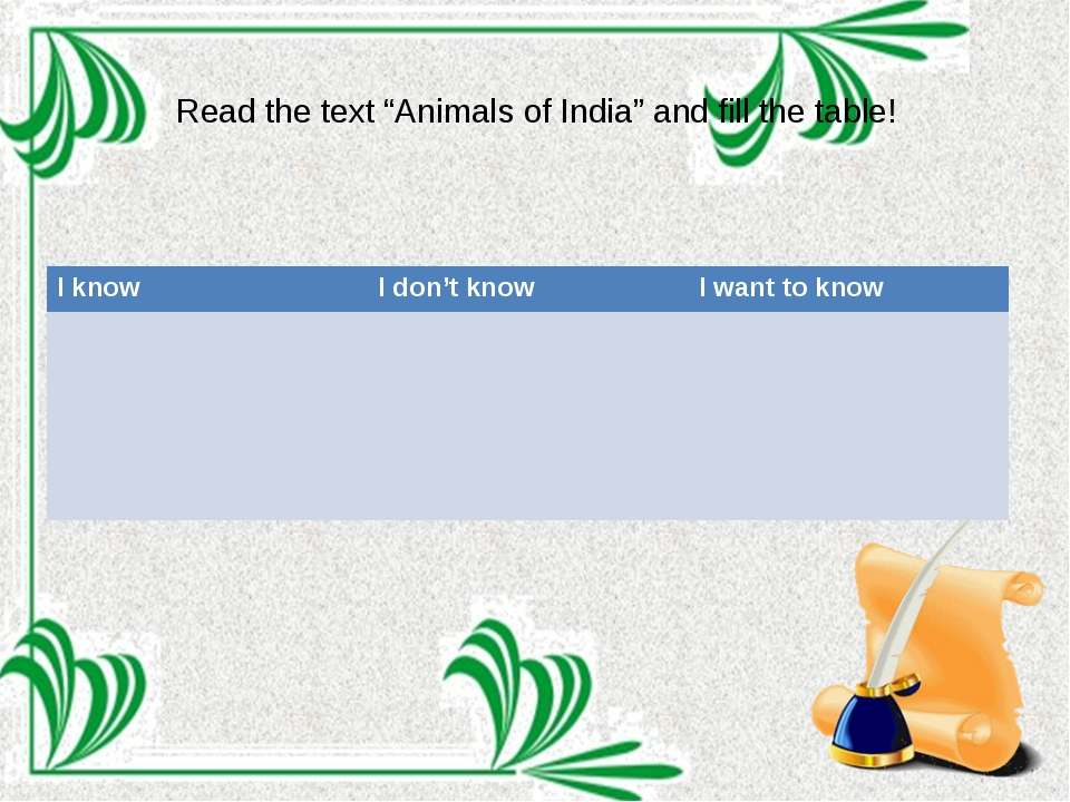 """Read the text """"Animals of India"""" and fill the table! I know I don't know I wa..."""