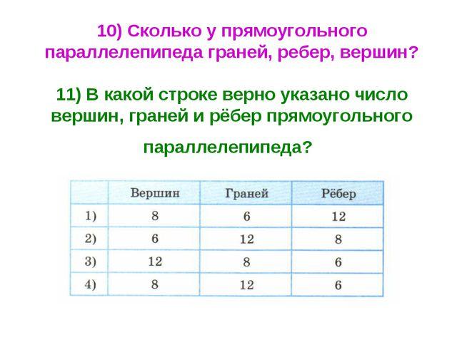 10) Сколько у прямоугольного параллелепипеда граней, ребер, вершин? 11) В как...
