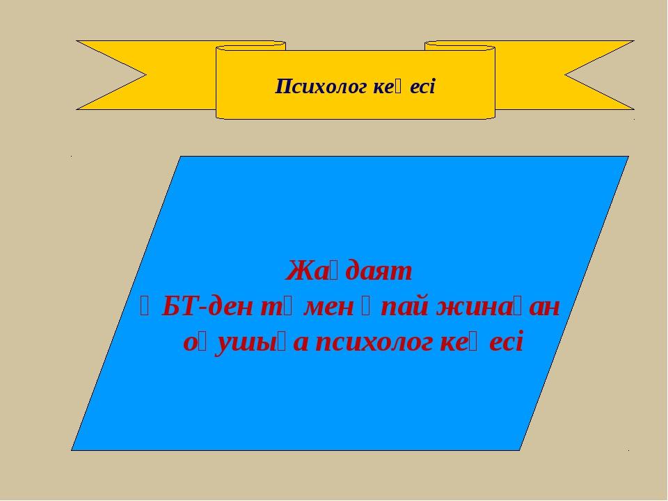 Психолог кеңесі Жағдаят ҰБТ-ден төмен ұпай жинаған оқушыға психолог кеңесі