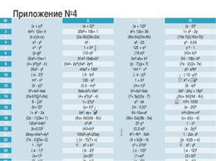 Приложение №4 № I II III IV 1 (х + у)² (в + 3)² (а + 12)² (у - 9)² 2 4х²+ 12х