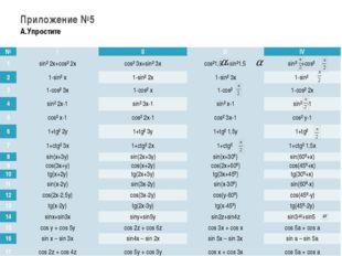 Приложение №5 А.Упростите № I II III IV 1 sin² 2x+cos² 2x cos² 3x+sin² 3x cos