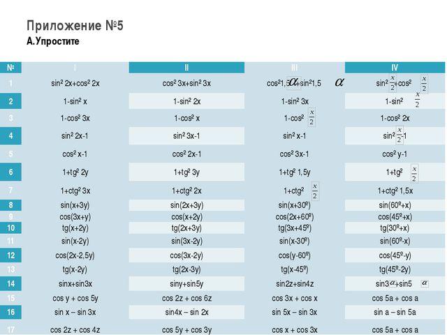 Приложение №5 А.Упростите № I II III IV 1 sin² 2x+cos² 2x cos² 3x+sin² 3x cos...