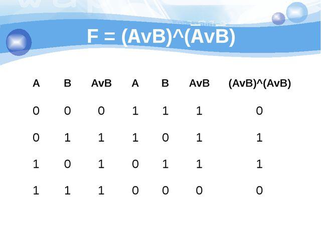 F = (AvB)^(AvB) 1 2 3 4 A B AvB A B AvB (AvB)^(AvB) 0 0 0 1 1 1 0 0 1 1 1 0 1...