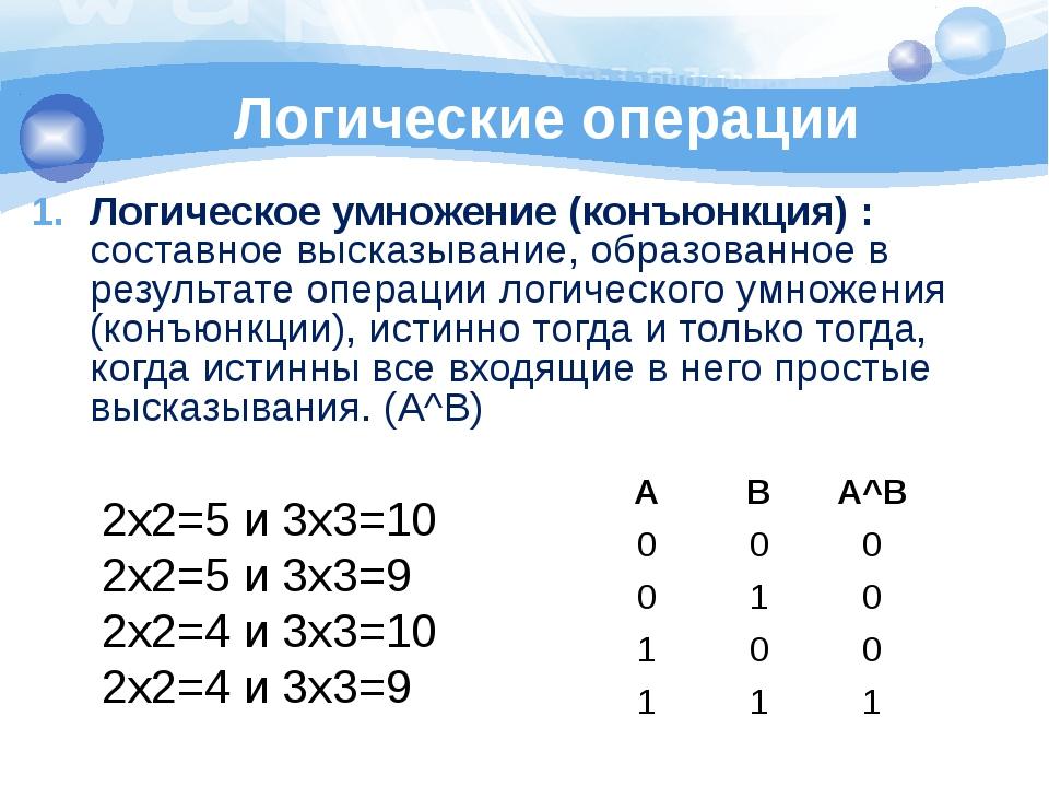 Логические операции 1 2 3 4 Логическое умножение (конъюнкция) : составное выс...