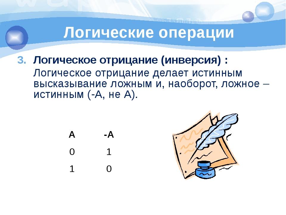 Логические операции 1 2 3 4 Логическое отрицание (инверсия) : Логическое отр...