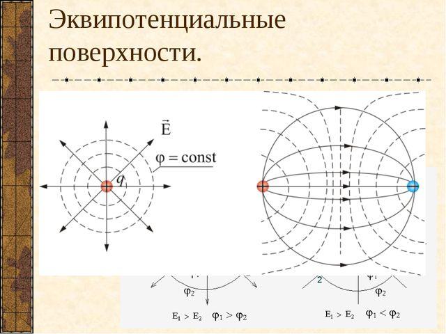 Эквипотенциальные поверхности. Эквипотенциальные поверхности ( линии) это так...