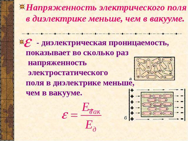 Напряженность электрического поля в диэлектрике меньше, чем в вакууме. - диэл...