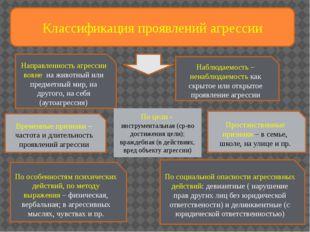 Классификация проявлений агрессии Направленность агрессии вовне на животный