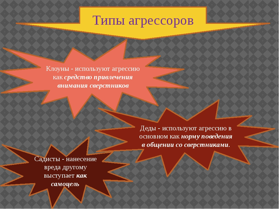 Типы агрессоров Клоуны - используют агрессию как средство привлечения вниман...