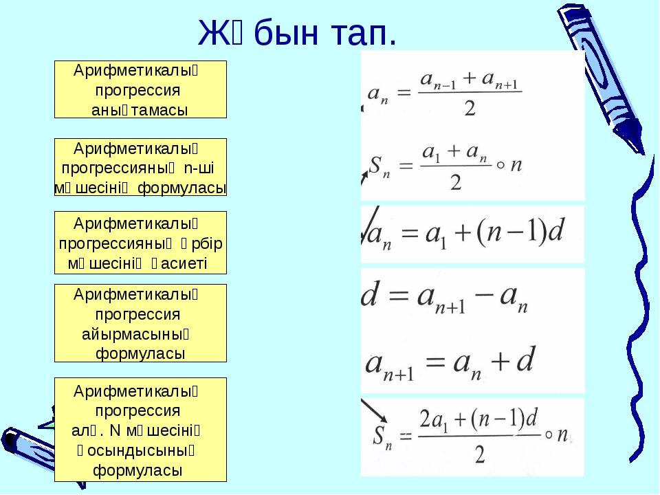 Жұбын тап. Арифметикалық прогрессия анықтамасы Арифметикалық прогрессия айырм...