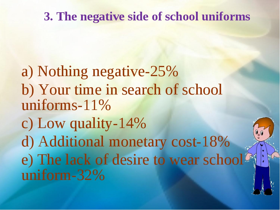 3. The negative side of school uniforms a) Nothing negative-25% b) Your time...