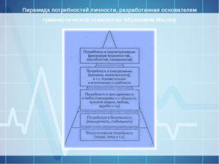 Пирамида потребностей личности, разработанная основателем гуманистической пси