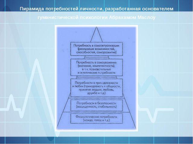 Пирамида потребностей личности, разработанная основателем гуманистической пси...