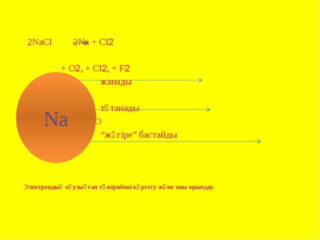 """Білгенім"""" 2NaCl  2Na + Cl2  + O2, + Cl2, + F2  жанады  + S  тұтанады..."""