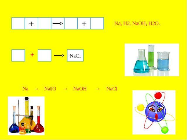"""""""Химиялық лото"""" + + Na, H2, NaOH, H2O. """"Жоқты тап"""" + NaCl """"Жүзеге асыр"""" Na →..."""