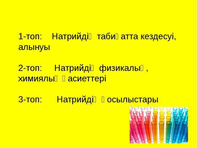 1-топ: Натрийдің табиғатта кездесуі, алынуы 2-топ: Натрийдің физикалық, химия...