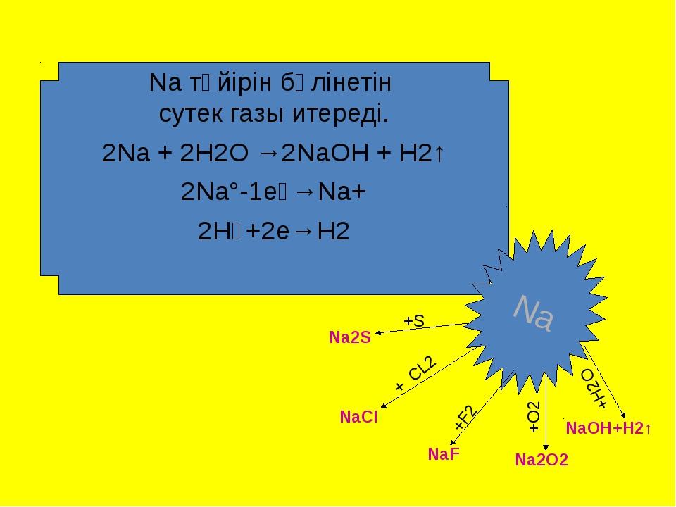 Na түйірін бөлінетін сутек газы итереді. 2Na + 2H2O →2NaOH + H2↑ 2Na°-1е⁻→Na...