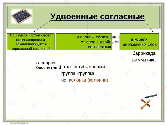 баррикада грамматика балл -пятибалльный группа -группка но: колонка (колонна...