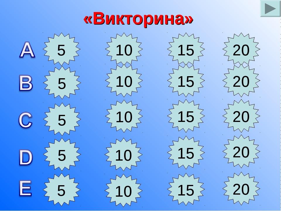 «Викторина» 5 10 15 20 5 10 15 20 5 10 15 20 5 10 15 20 5 10 15 20