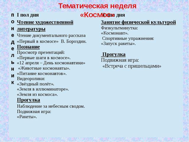 Тематическая неделя «Космос» понедельник Iпол дня IIпол дня Чтениехудожествен...