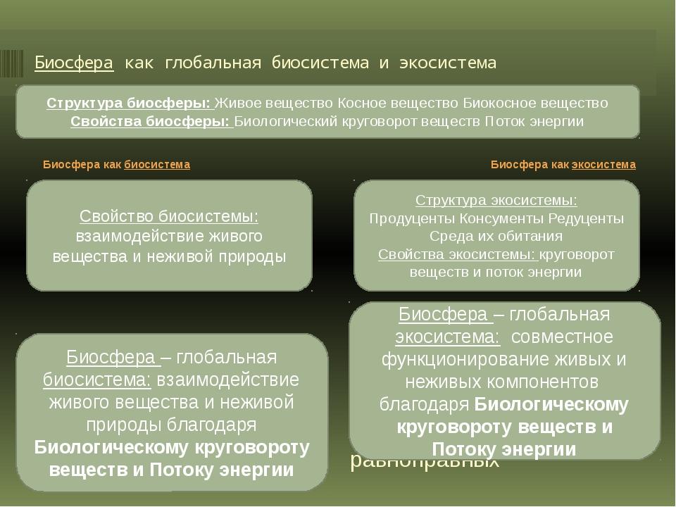Почему биогеоценозы называют многовидовыми надорганизменными биосистемами 146