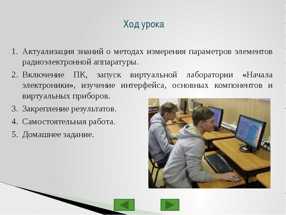 Изучение приборов виртуальной лаборатории «Начала электроники» Беседа об приб...