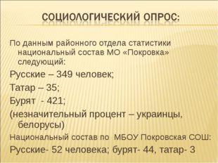 По данным районного отдела статистики национальный состав МО «Покровка» следу