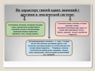 По характеру связей одних значений с другими в лексической системе: Автономны