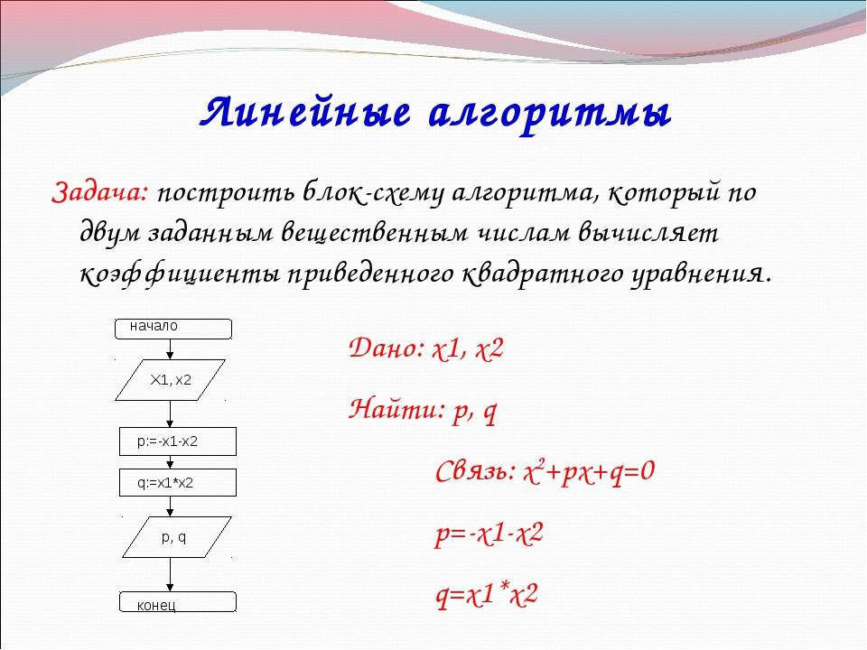 Линейные алгоритмы Задача: построить блок-схему алгоритма, который по двум за...