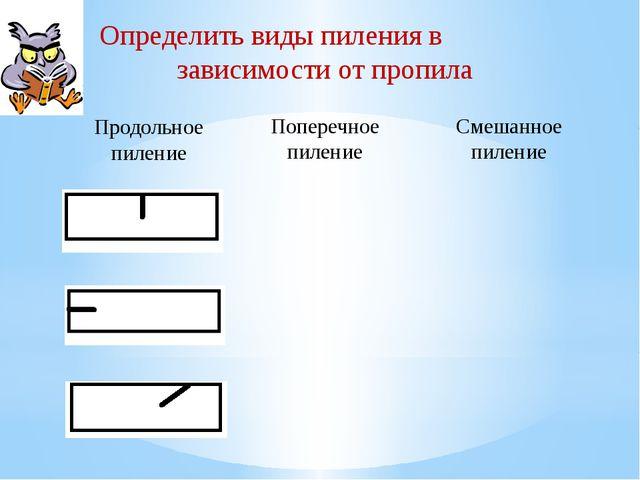 Вопрос 15 От чего зависит ширина пропила у пил одинакового размера?