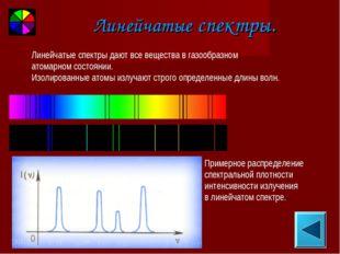 Линейчатые спектры. Примерное распределение спектральной плотности интенсивно