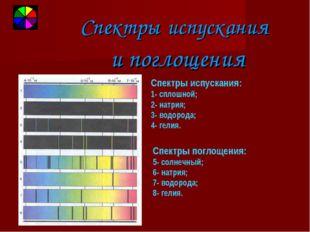 Спектры испускания и поглощения Спектры испускания: 1- сплошной; 2- натрия; 3
