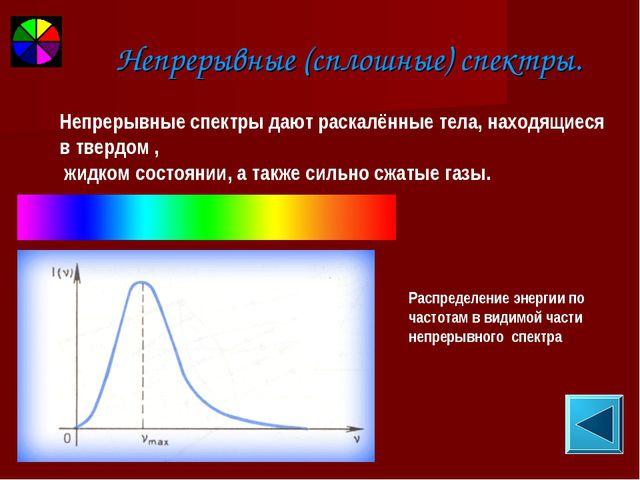 Непрерывные (сплошные) спектры. Непрерывные спектры дают раскалённые тела, на...