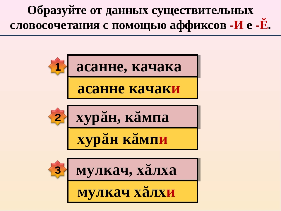 Образуйте от данных существительных словосочетания с помощью аффиксов -И е -Ĕ...