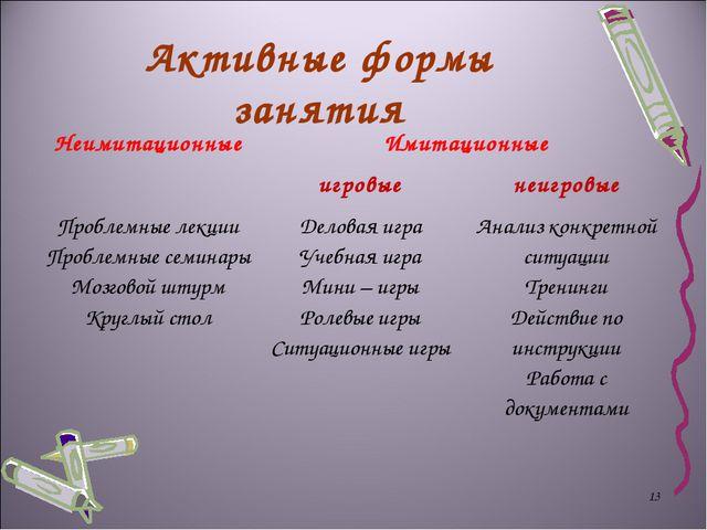 Активные формы занятия * НеимитационныеИмитационные игровыенеигровые Проб...