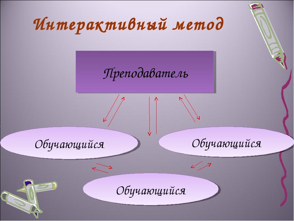Интерактивный метод  Преподаватель Обучающийся Обучающийся Обучающийся