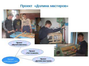 Проект «Долина мастеров» Проект «ОРОНГО-ТУР» Проект «Музей-комплекс» Проект «