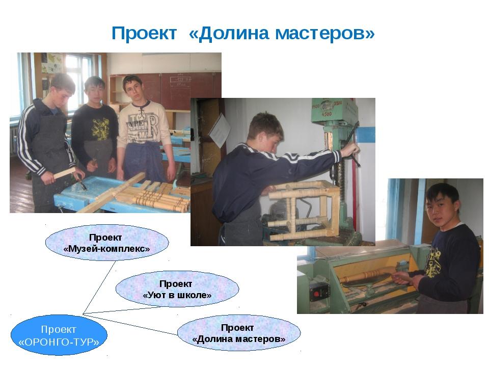 Проект «Долина мастеров» Проект «ОРОНГО-ТУР» Проект «Музей-комплекс» Проект «...