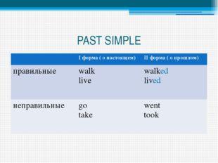 PAST SIMPLE Iформа ( о настоящем) IIформа ( о прошлом) правильные walk live w